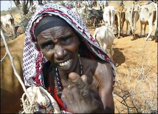 Traditional and Cultural Kenya Gestures